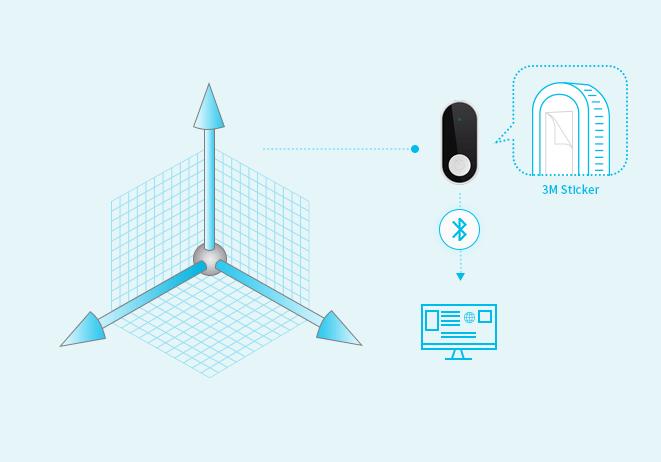 H4 3-axis acceleration sensor beacon for goods' movement Monitoring