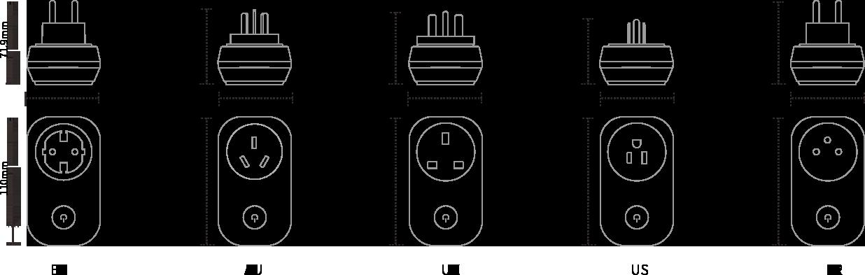 The Dimensions of MK103 Bluetooth Gateway
