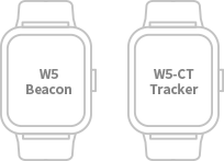 W5 Contact Tracing Wearable