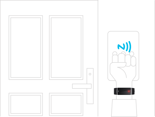 The Application of W2 for Waking up the Turned-off Device with NFC antenna